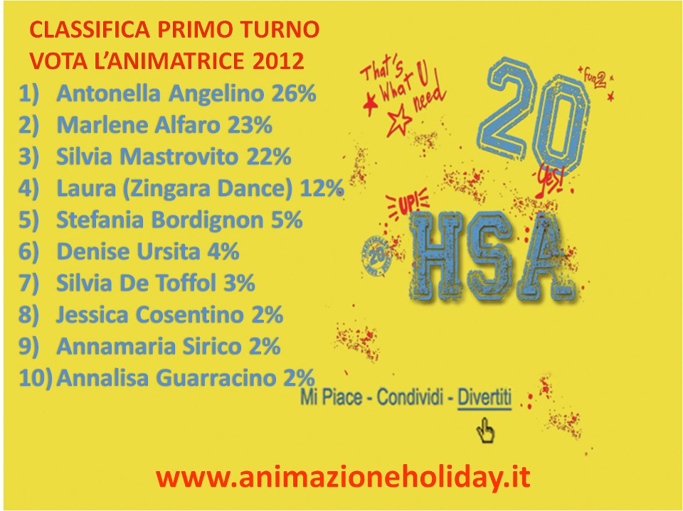 Classifica Primo Turno Vota L'animatrice 2012